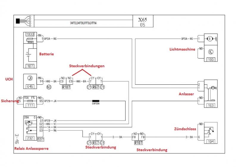 Atemberaubend Renault Kangoo Schaltplan Bilder - Der Schaltplan ...